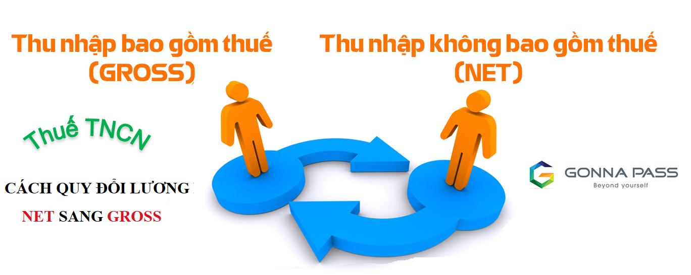Thuế TNCN: Cách quy đổi lương Net sang Gross