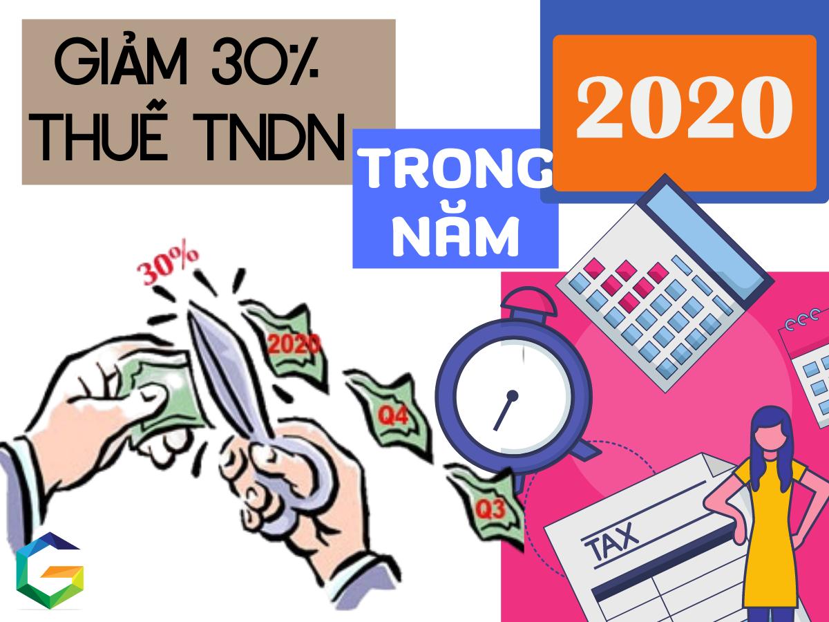 Giảm 30% thuế TNDN trong năm 2020